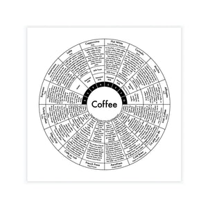 Coffee Print by Archie's Press
