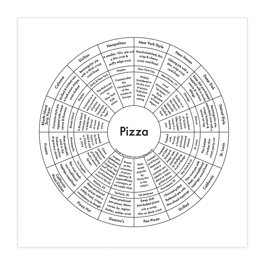 Pizza Print by Archie's Press