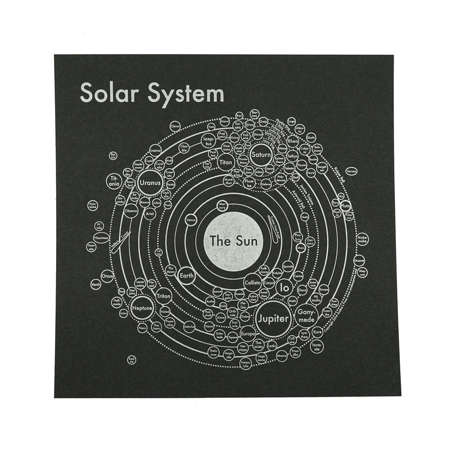 Solar System Map by Archie's Press