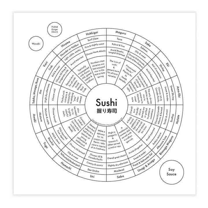 Sushi Print by Archie's Press