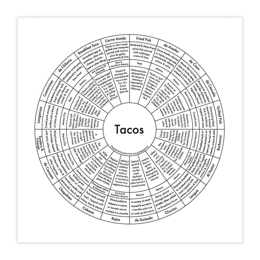 Tacos Print by Archie's Press
