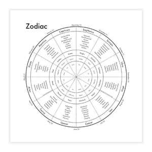 Zodiac Print by Archie' Press
