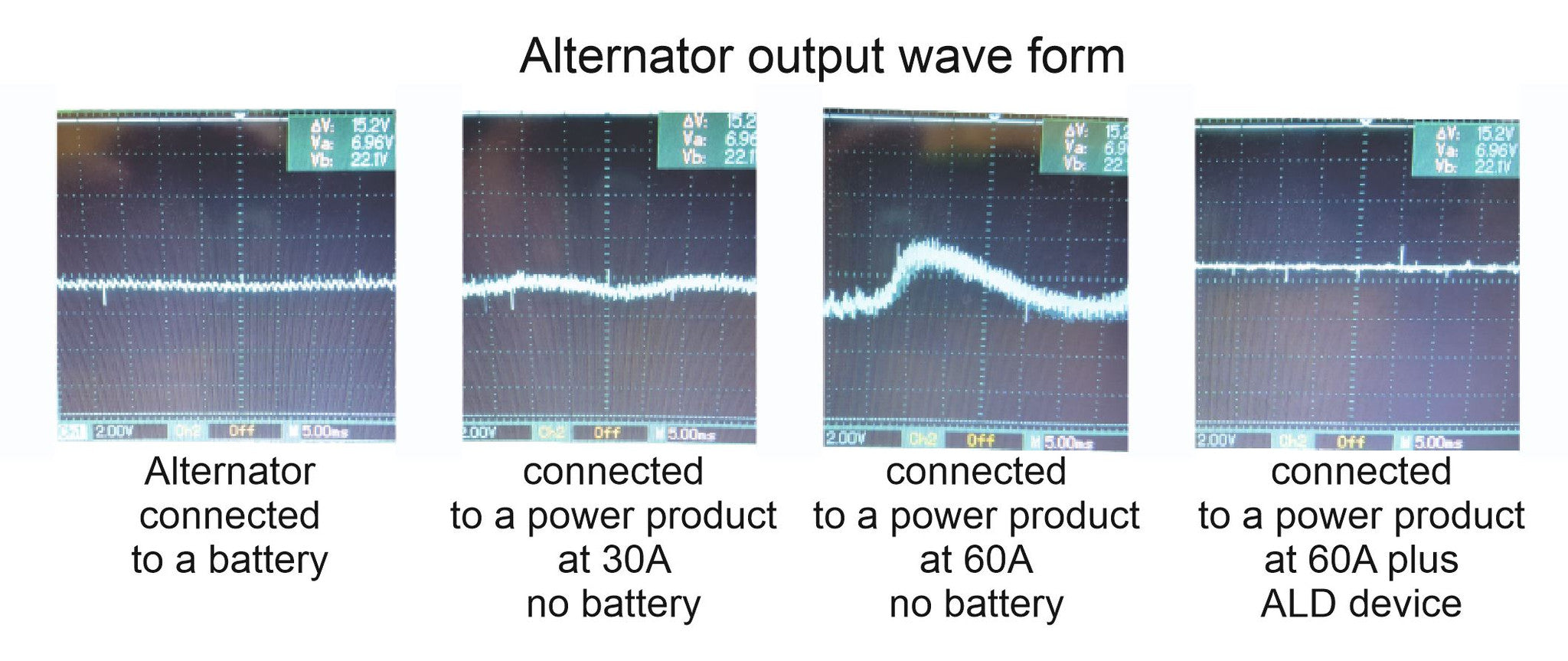 Alternator Linearisation Device 175v 70f Ald 17500 Sterling Sine Wave And Puretrue Inverters Check Out The Diagrams