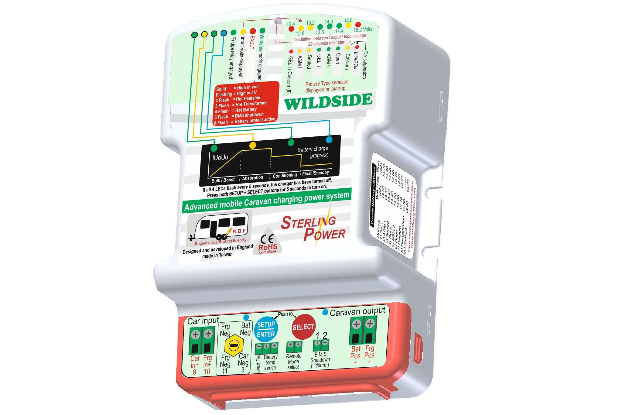 Caravan Zig Wiring Diagram Charger Librarybattery To Battery Bbc1225