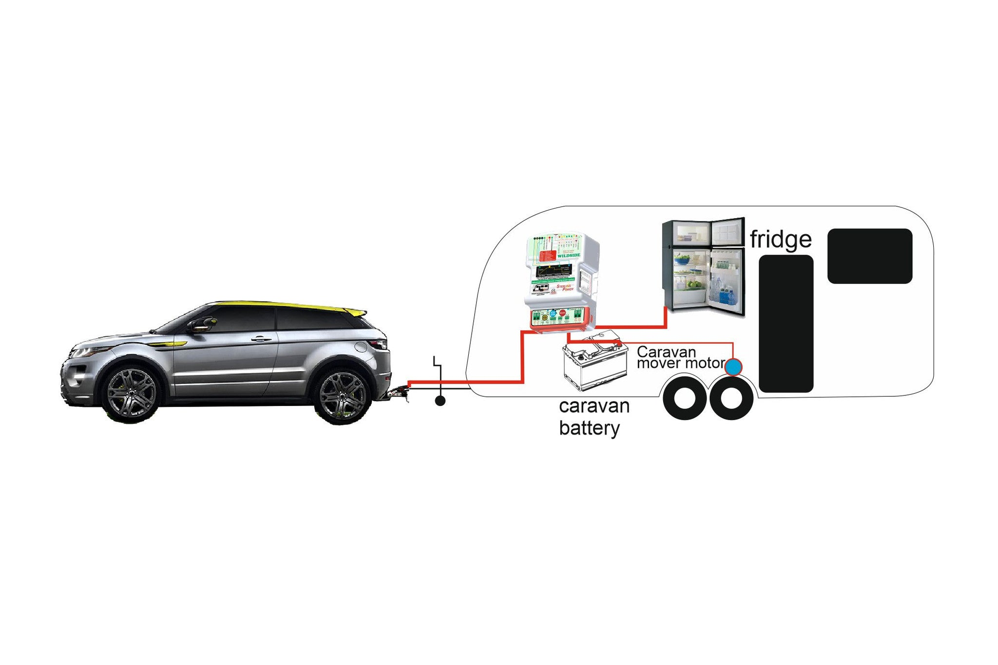 battery to battery charger caravan bbc1225 (6 months warranty) used Schematic Diagram
