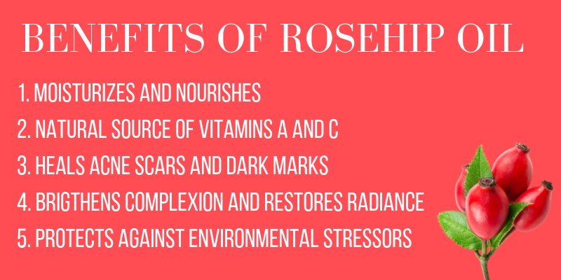 benefits of rosehip oil: moisturizes and nourishes, natural source of vitamins a and c, heals acne scars and dark marks, brightens complexion and restores radiance, protects against environmental stressors