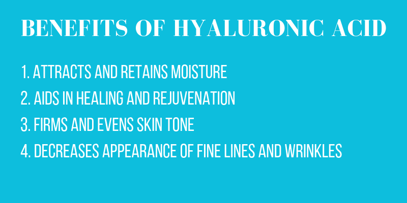 benefits of hyaluronic acid: attracts and retains moisture, aids in healing and rejuvenation, firms and evens skin tone, decreases appearance of fine lines and wrinkles