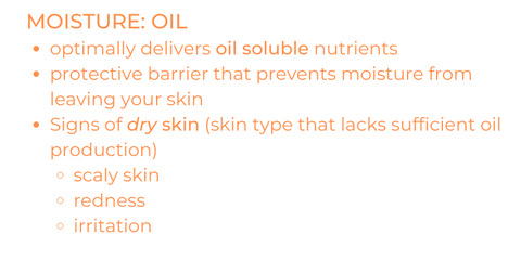 moisture: oil. optimally delivers oil soluble nutrients. protective barrier that prevents moisture from leaving your skin. signs of dry skin (skin type that lacks sufficient oil production): scaly skin, redness, irritation.
