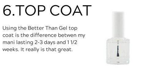 6. top coat. Using the Better Than Gel top coat is the difference between my mani lasting 2-3 days and 1 1/2 weeks. It really is that great.