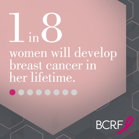 breast cancer research foundation stats 1 in 8 women will develop breast cancer in her life, with beth jewelry