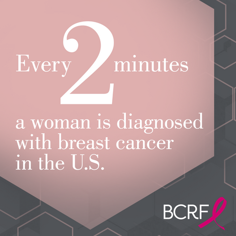 BCRF stats every 2 minutes a woman is diagnosed with breast cancer in the us, with beth jewelry