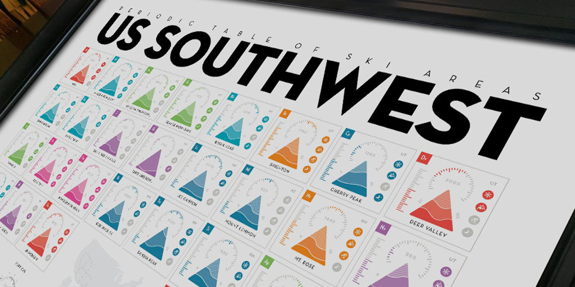 Periodic Table US Southwest Top