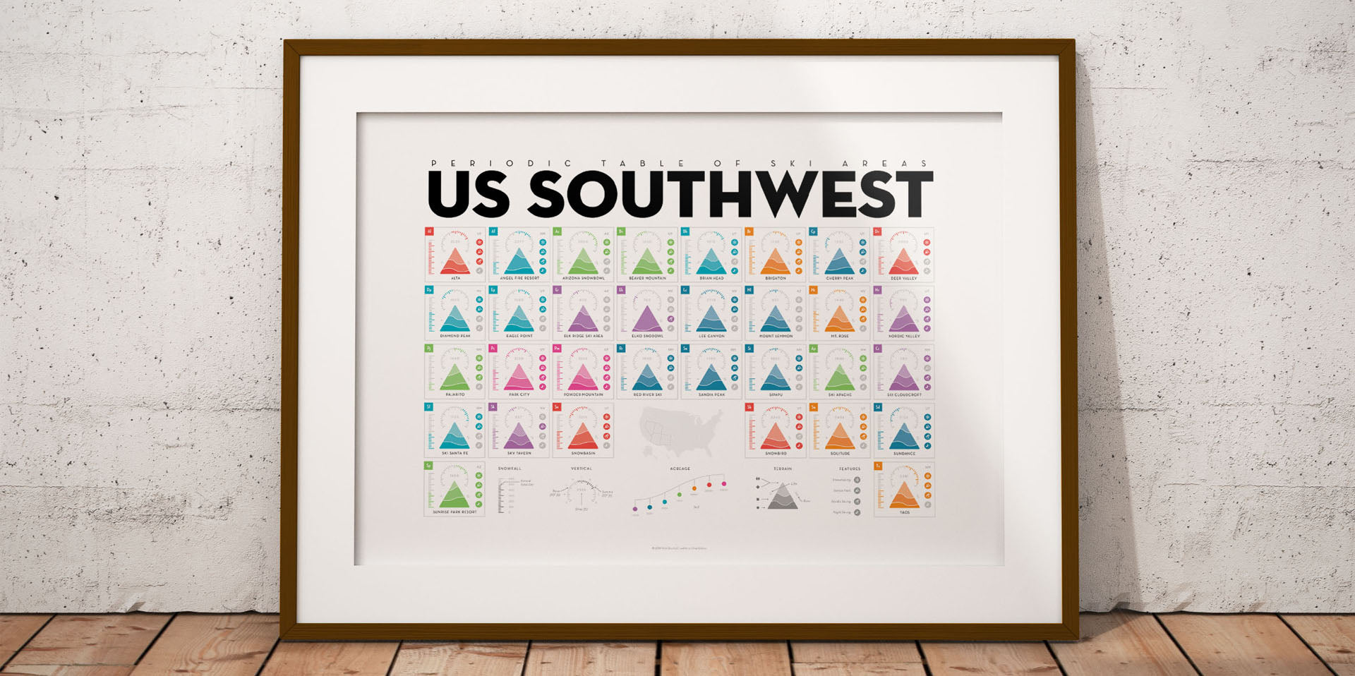 Periodic Table of Ski Areas: US Southwest