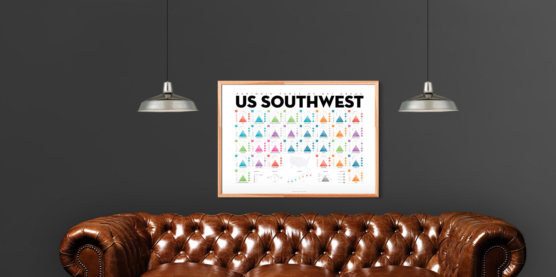 Periodic Table US Southwest Livingroom