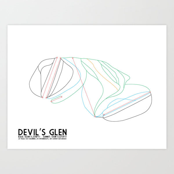 Devil's Glen Ski Club