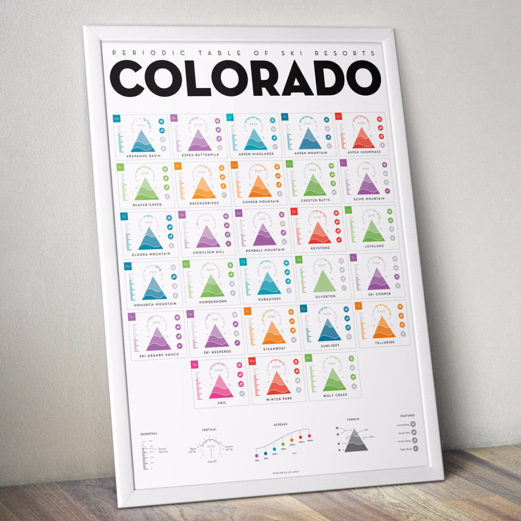 Periodic table of ski resorts colorado circle square diamond art periodic table of ski resorts colorado next urtaz Choice Image