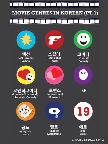 Movie Genres in Korean Poster