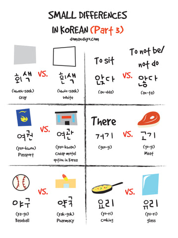 Small Differences in Korean Part 3
