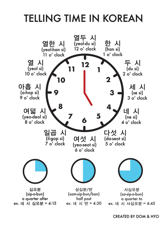 Telling Time in Korean Poster