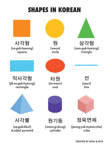 Shapes in Korean Poster