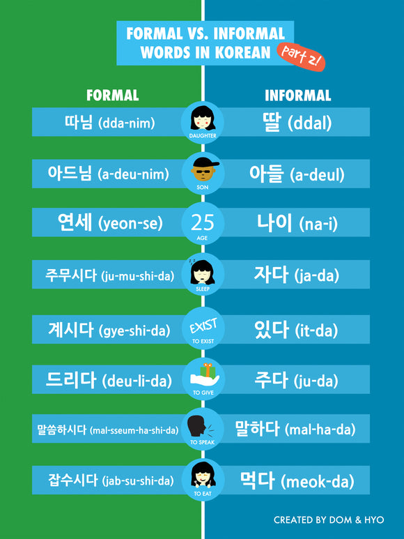 Formal vs Informal Korean Words Part 2