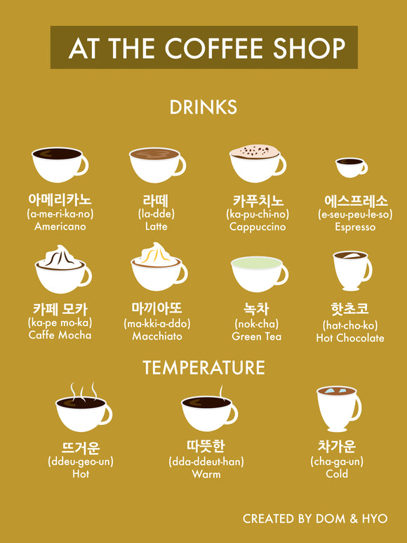 Types of Coffee in Korean Poster