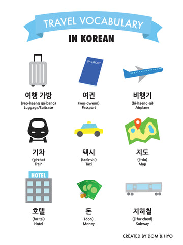 Travel Vocabulary in Korean Poster