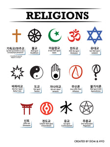 Religions in Korean Poster