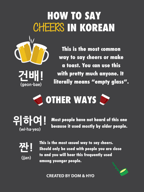 How to Say Cheers in Korean Poster