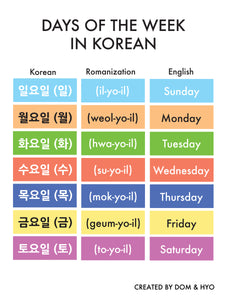 Days of the Week in Korean Poster