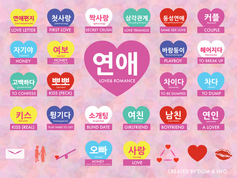 Love Terms in Korean