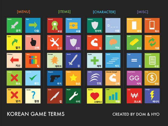 Game Terms in Korean Poster