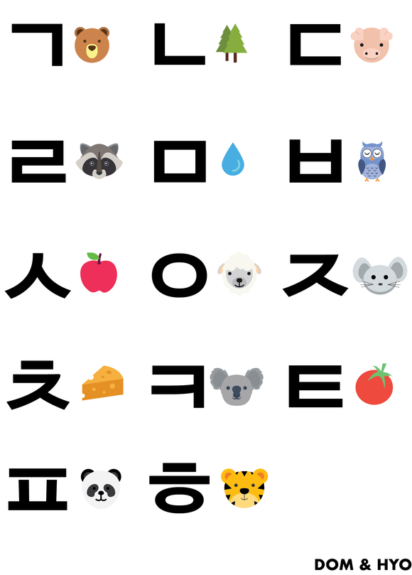 Hangul Letters (Consonants) Korean Language Poster