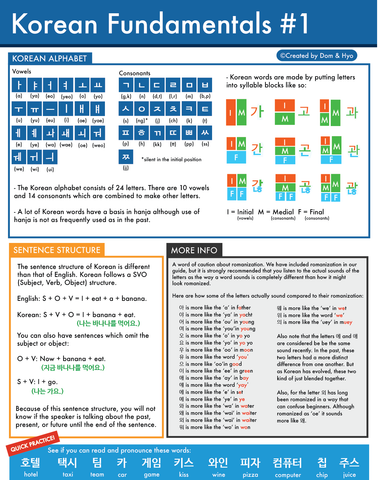 Basic Korean Cheat Sheets