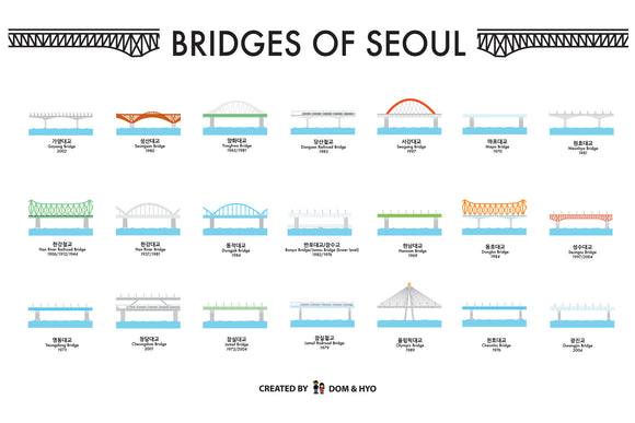Bridges of Seoul Poster (shipping included in the price)