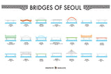 Bridges of Seoul Poster