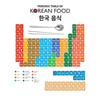Periodic Table of Korean Food
