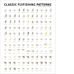 Classic Flyfishing Patterns Poster