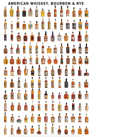 American Whiskey, Bourbon & Rye Poster
