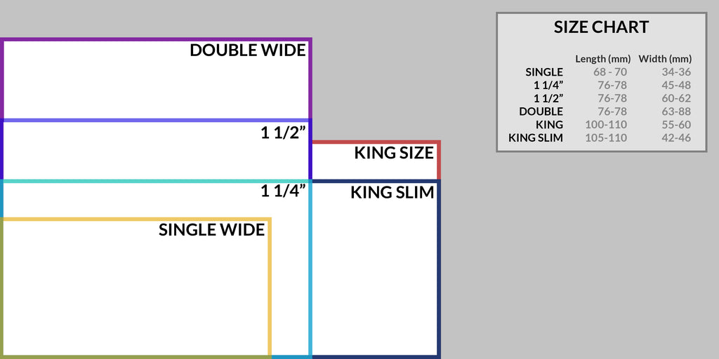 rolling paper size guide chart