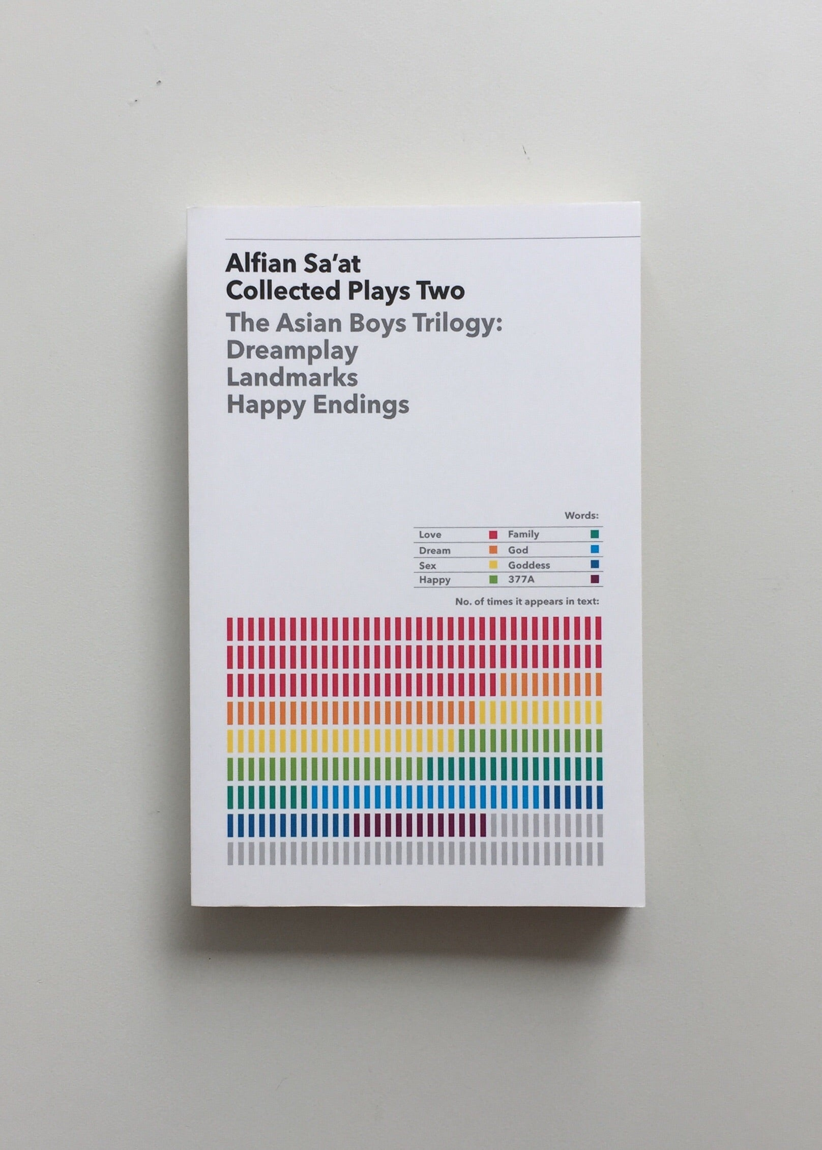 Collected Plays Two by Alfian Sa'at