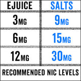 what's the difference between e-juice and nic salts - tbd liquids chart