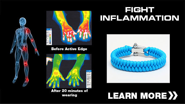 Fight Inflammation
