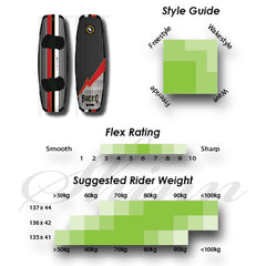 2016 Shinn Bronq Size Weight Rider Kiteboard Kitesurfing Store UK 1