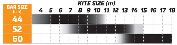 2017 Cabrinha Overdrive 1X with Trimlite Size Chart Guide Kite Size Info