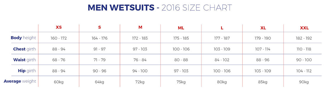 Manera X10D 5/4/3 Wetsuit 2016 Size Guide Sizing Chart