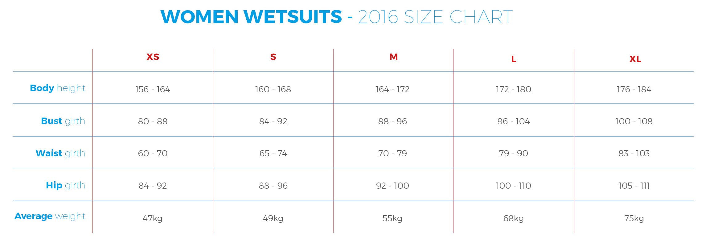 Manera Wetsuits Womens Size Guide Size Chart X10D 2016