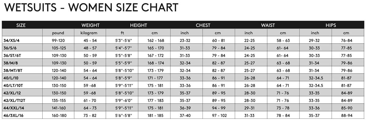 Prolimit Women's Wetsuits Size Chart Size Guide