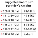 Ozone Torque V1 Kiteboard Ride Weight Guide