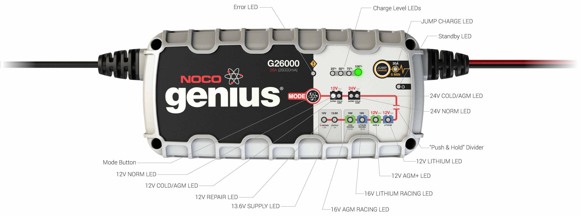 Noco Genius G26000 26 Amp Ultrasafe Battery Charger Wiring Diagram